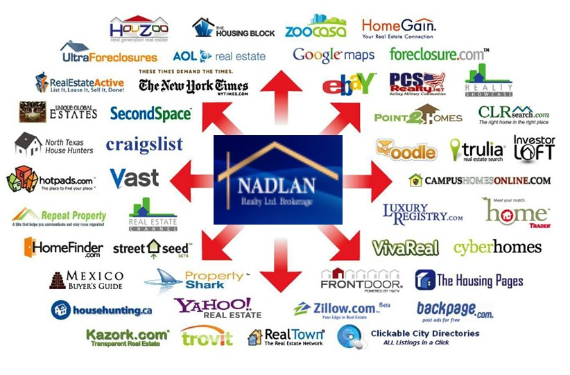 Nadlan realty marketing